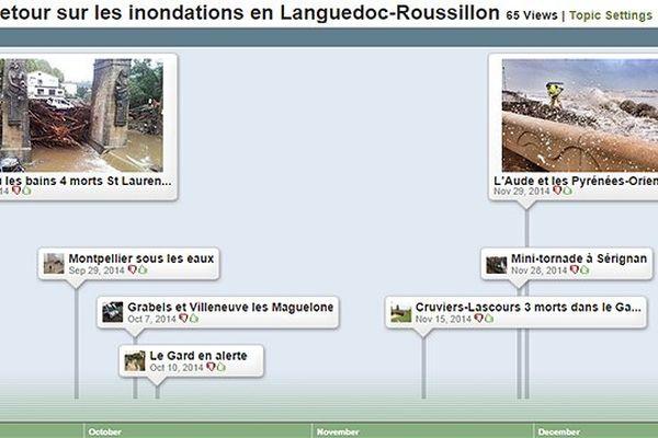 Frise chronologique inondations Languedoc-Roussillon automne 2014