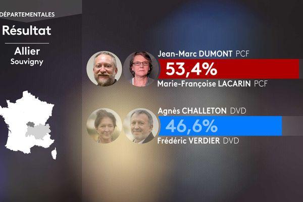 Résultat second tour des élections départementales dans le canton de Souvigny (Allier).