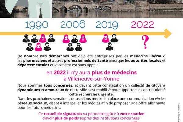 En 2022, la commune de Villeneuve-sur-Yonne pourrait ne plus avoir de médecin généraliste.