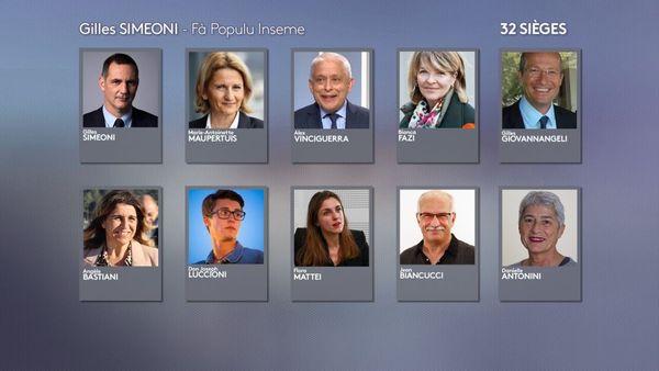 """Les 10 premiers conseillers territoriaux de la liste """"Fa populu inseme"""" menée par Gilles Simeoni."""