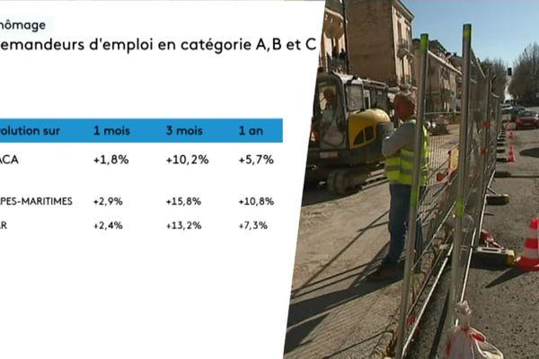 Demandeurs d'emploi en catégorie A, B et C.