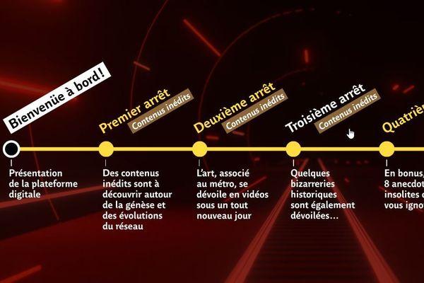 Bienvenue à bord, la plateforme 100% digitale de la RATP pour les journées européennes du Patrimoine