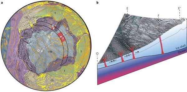 L'océan sous la couche glacée d'Encelade