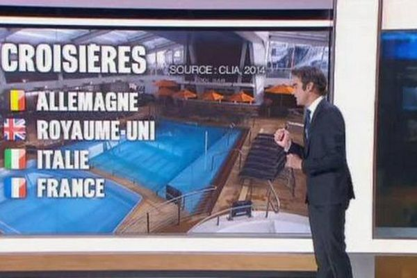 Capture d'écran du JT de France 2.