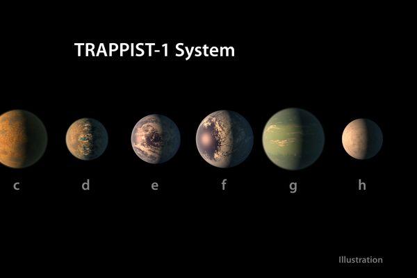 Les nouvelles planètes pourraient être habitables.