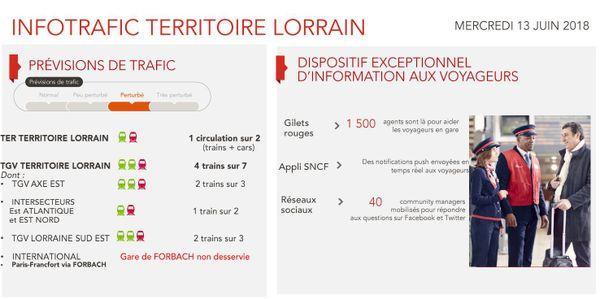 Grève SNCF : le point sur la circulation des trains en Lorraine mercredi 13 juin