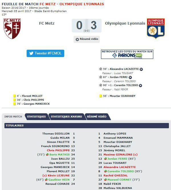 Le dernier FC Metz vs Olympique Lyonnais