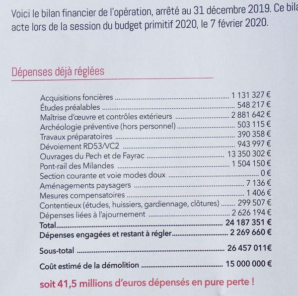 Les chiffres estimés par le Conseil Départemental
