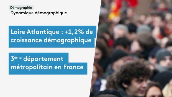 La Loire-Atlantique connait une nouvelle hausse de sa démographie