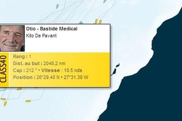Kito de Pavant, le skipper Héraultais, en tête des Class 40