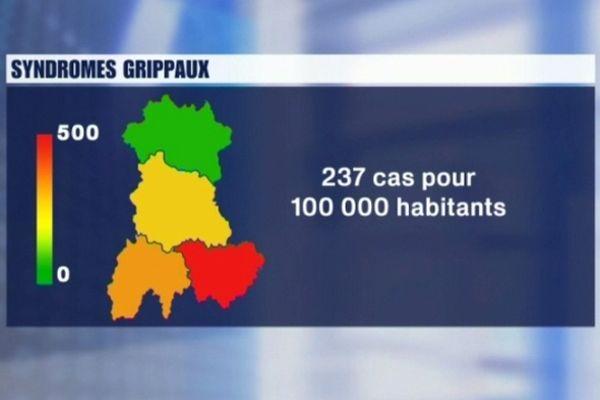 237 cas de syndromes grippaux pour 100 000 habitants ont été signalés en Auvergne,fin décembre 2012. Un chiffre au-dessus du seuil épidémique de 176 cas.