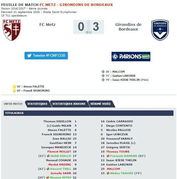 Feuille de match Metz - Bordeaux