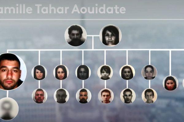 Dans la famille Tahar Aouidate de Roubaix, seules deux filles sont restées en France, où elles ont été condamnées pour financement du terrorisme.