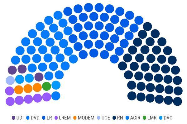 La composition du nouveau conseil régional 2021 en Paca.