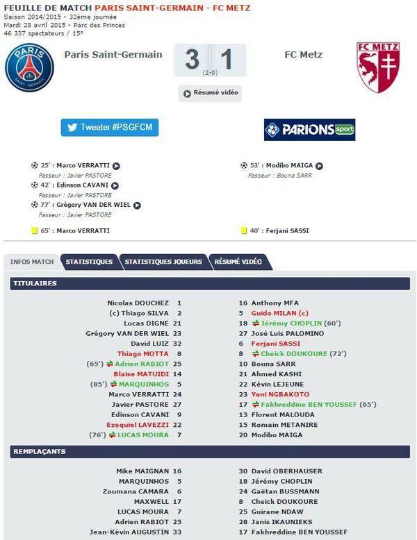 Le dernier PSG - Metz