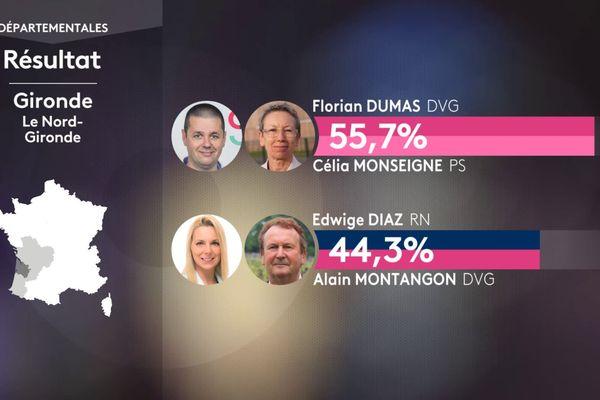 Le canton du Nord Gironde est très convoité par la candidate du RN, Edwige Diaz