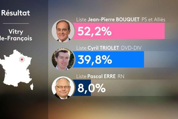 Les résultats du second tour à Vitry-le-François.