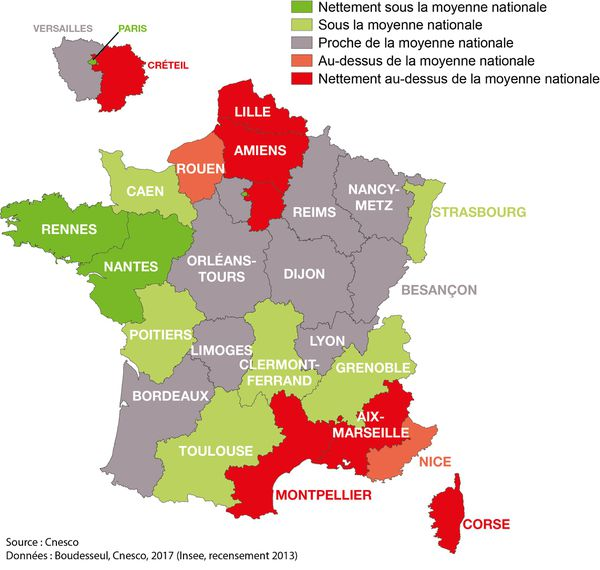 Les Hauts-de-France ne reflètent pas l'amélioration nationale sur le décrochage scolaire.