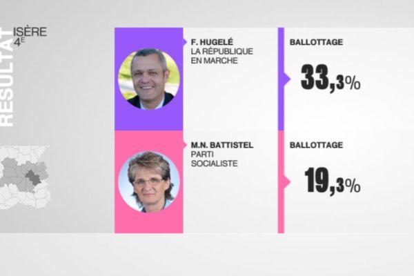 4ème circonscription de l'Isère