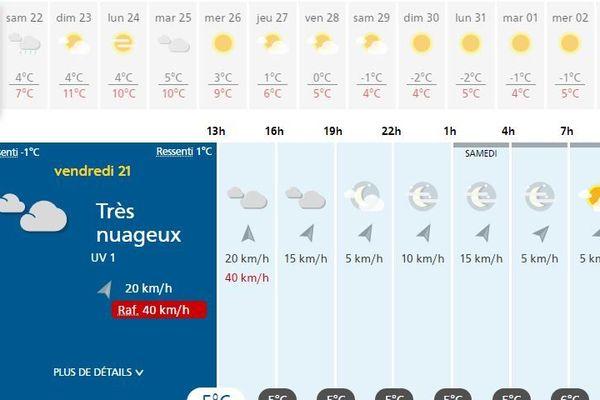Les prévisions météo pour la première semaine des vacances de Noël à La-Pierre-St-Martin