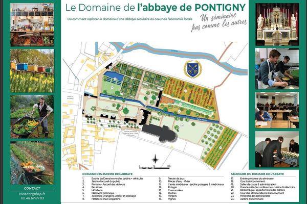 Plan du projet de développement du Domaine de Pontigny porté par la Fraternité Sacerdotale Saint-Pierre