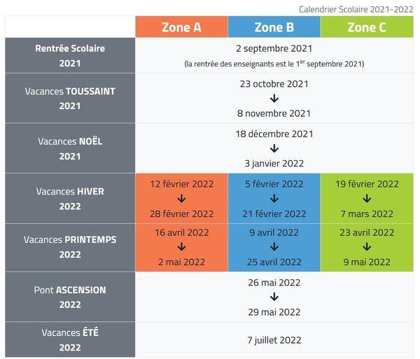 Dates des vacances scolaires 2021 - 2022