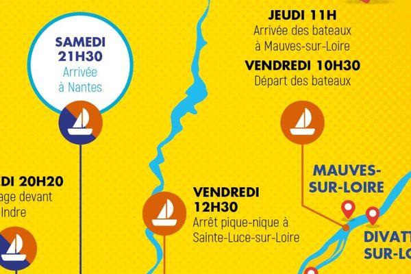 Le timing de la flotte fluviale de Débord de Loire en amont de Nantes