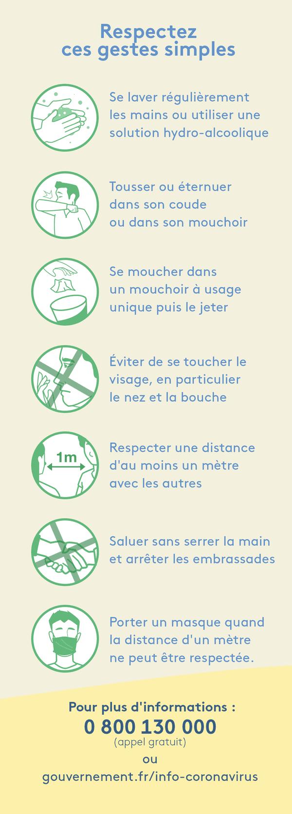 """La liste des gestes """"barrière""""."""