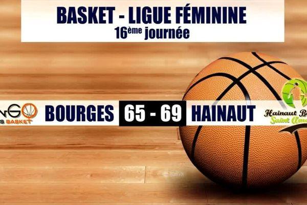 Les Tango s'inclinent face au Hainaut Basket