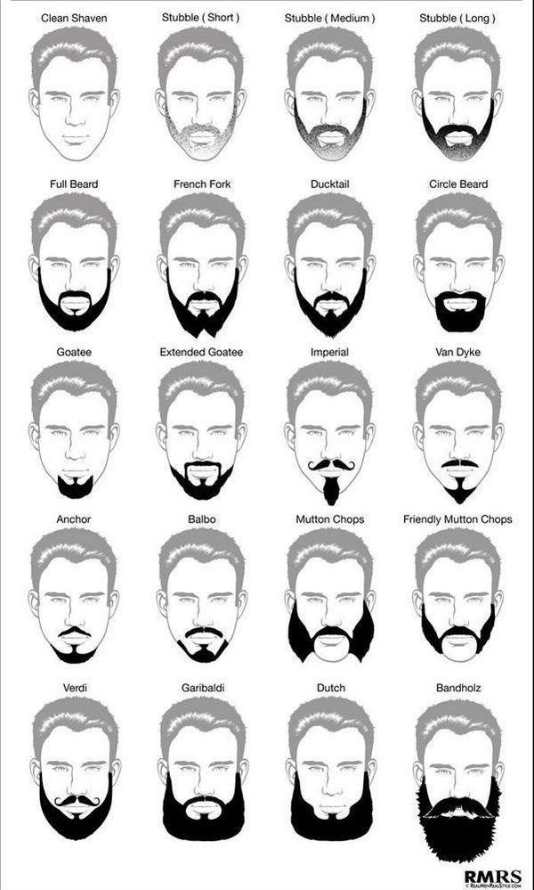 A chaque forme de tête une forme de barbe