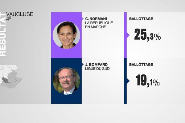 Résultats dans la 4ème circonscription du Vaucluse, Orange
