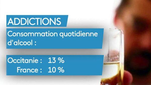 Occitanie,championne de France de la consommation d'alcool.