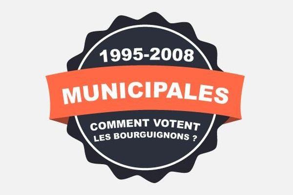 Municipales en Bourgogne : comment ont voté les Bourguignons lors des élections de 1995, 2001 et 2008 ?