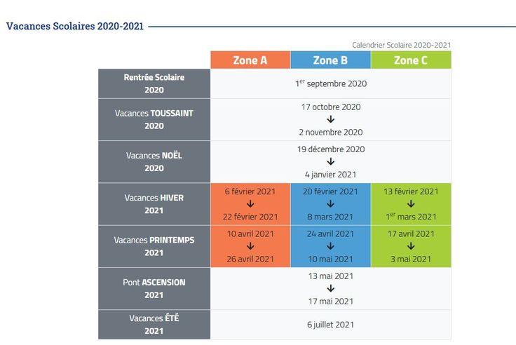 Rentrée : le calendrier scolaire 2020 21 officiel et les dates des
