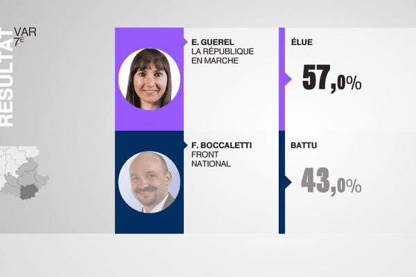 Emilie Guerel (REM) -  56,97% ELUE face à Frédéric Boccaletti (FN) - 43,03%