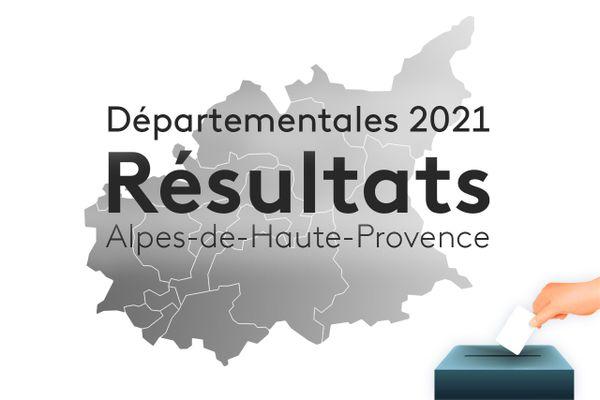 Les résultats du premier tour des élections départementales 2021 dans les Alpes-de-Haute-Provence