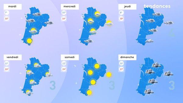 La semaine sera douce et humide avant le retour de la chaleur puis d'un temps orageux dimanche prochain.