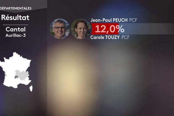 Les résultats des élections départementales dans le canton d'Aurillac 3.