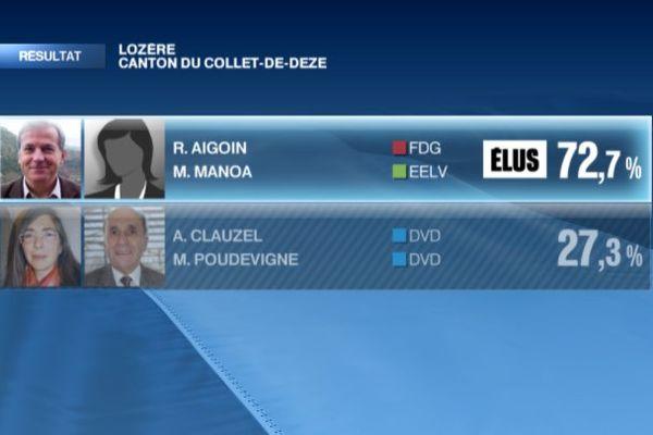 Résultat départementales 2015 Lozère Collet-De-Deze