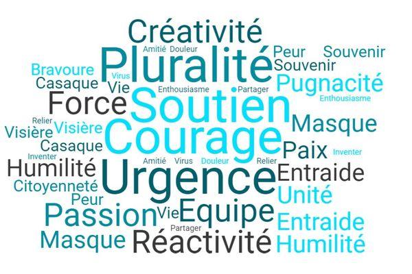 La création artistique devra s'appuyer sur ces mots proposés par le personnel soignant.