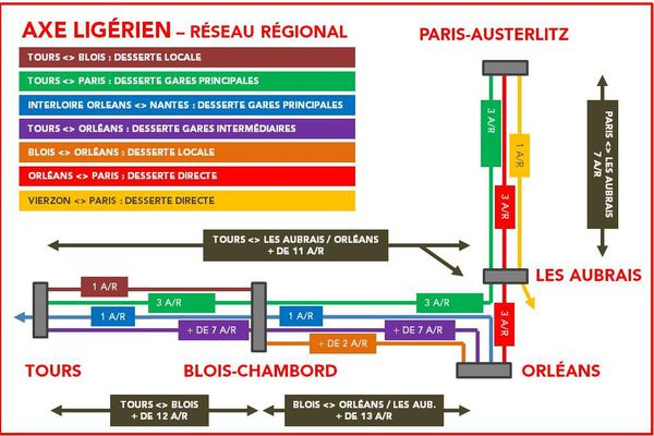 Circulation sur le réseau SNCF pour la journée du 24 décembre.
