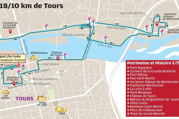 En 2018, les 10 km de Tours renouent avec un parcours beaucoup plus attrayant dans le centre-ville.