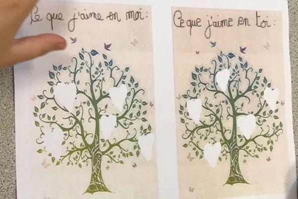 l'arbre des qualités