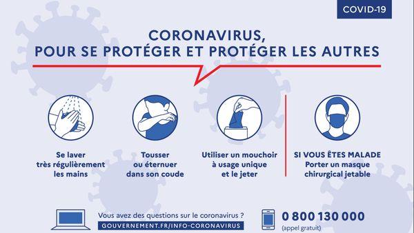 Face au coronavirus, une affiche de prévention diffusée par le ministère de l'éducation nationale recommande de se laver régulièrement les mains.