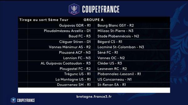 Résultats du tirage au sort pour le 5eme tour de la Coupe de France : GROUPE A