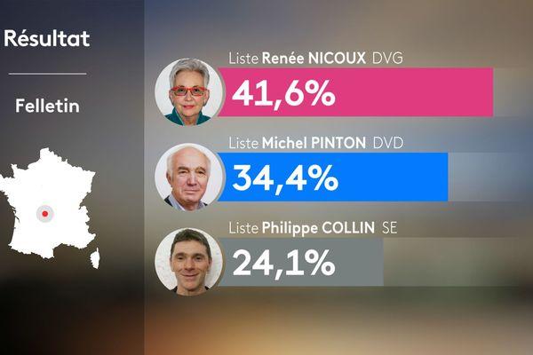 Résultats du premier tour des élections municipales à Felletin (Creuse)