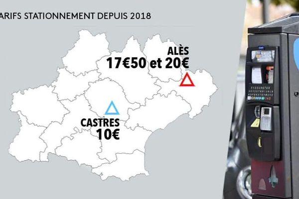 """Depuis 2018, les tarifs des amendes de stationnement est fixé par les municipalités. Auparavant, le """"PV"""" pour défaut de paiement était fixé à 17 euros partout en France."""