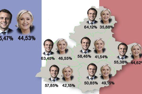 Résultats 2nd tour élection présidentielle en région PACA - 07052017