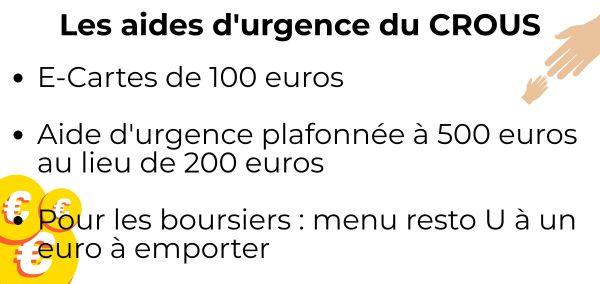 Liste des aides d'urgences du CROUS Orléans-Tours pour les étudiants en période de confinement