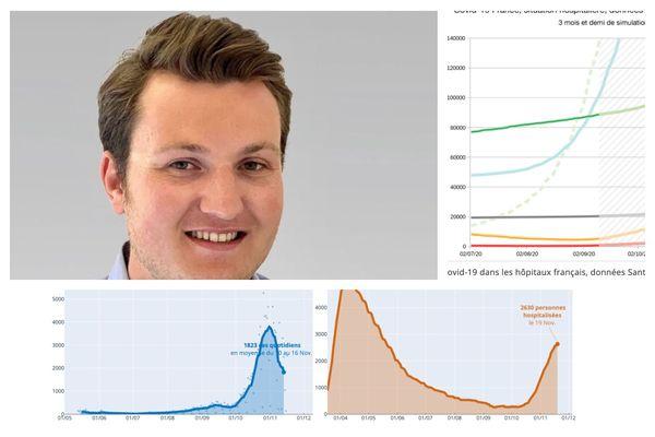 Guillaume Rozier, surdoué des données avec son site CovidTracker